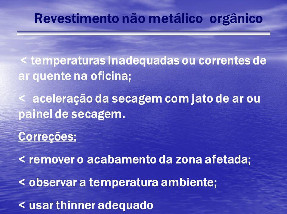 Revestimento não metálico orgânico < temperaturas inadequadas ou correntes de ar quente na oficina; < aceleração da secagem com jato de ar ou painel d