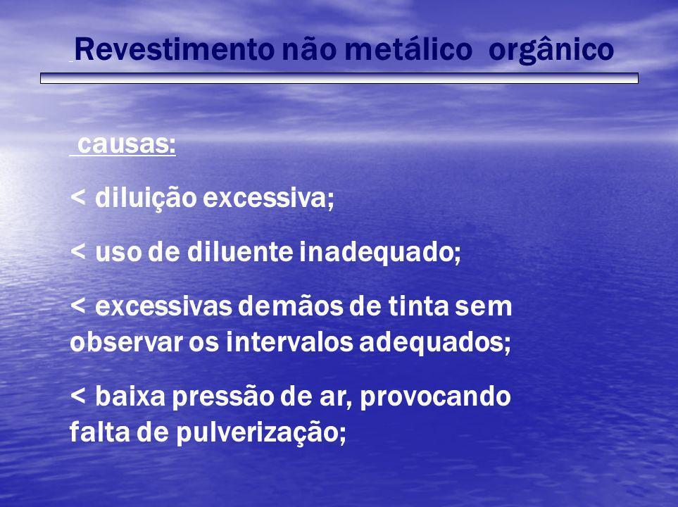 Revestimento não metálico orgânico causas: < diluição excessiva; < uso de diluente inadequado; < excessivas demãos de tinta sem observar os intervalos