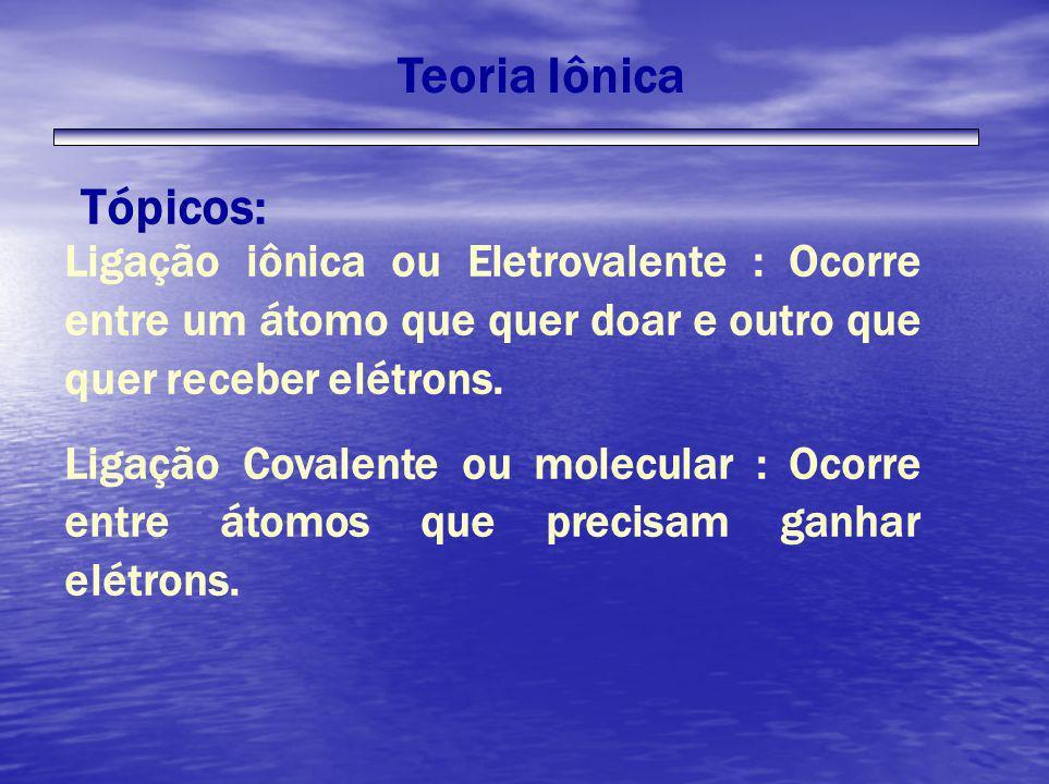 Teoria Iônica Tópicos: Ligação iônica ou Eletrovalente : Ocorre entre um átomo que quer doar e outro que quer receber elétrons. Ligação Covalente ou m