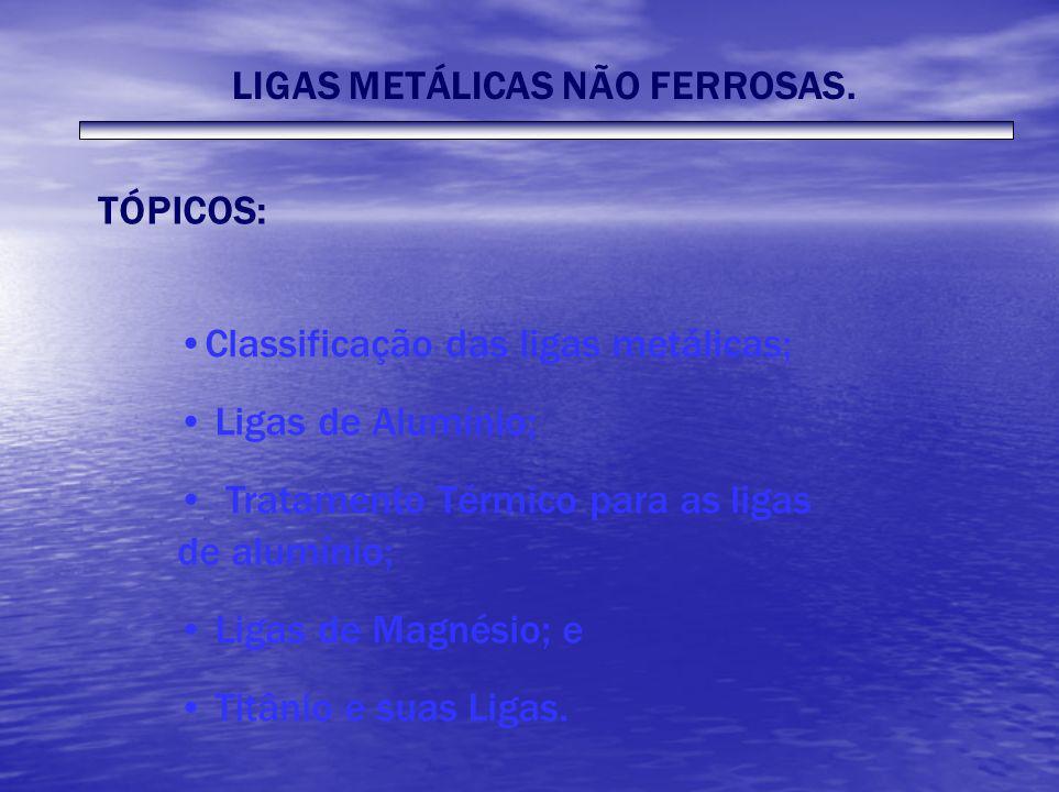 TÓPICOS: Classificação das ligas metálicas; Ligas de Alumínio; Tratamento Térmico para as ligas de alumínio; Ligas de Magnésio; e Titânio e suas Ligas