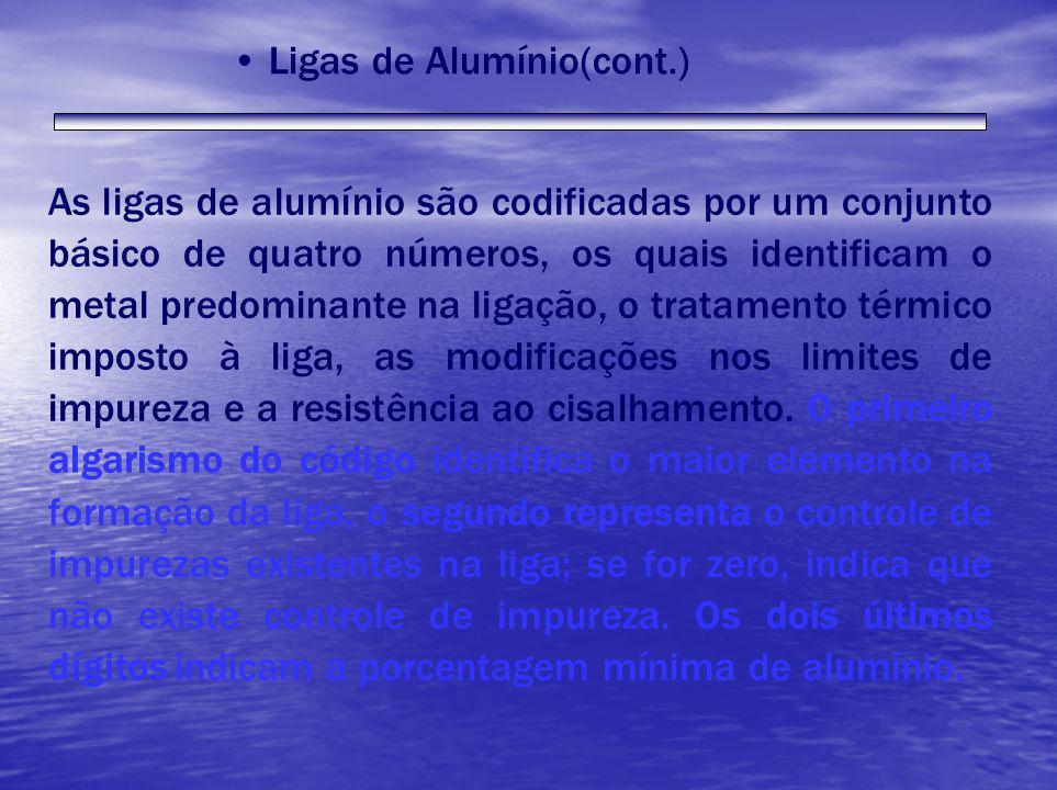 As ligas de alumínio são codificadas por um conjunto básico de quatro números, os quais identificam o metal predominante na ligação, o tratamento térm