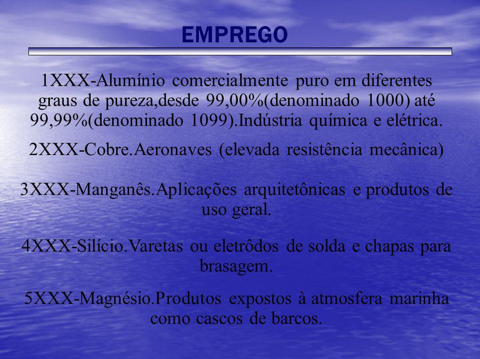 1XXX-Alumínio comercialmente puro em diferentes graus de pureza,desde 99,00%(denominado 1000) até 99,99%(denominado 1099).Indústria química e elétrica