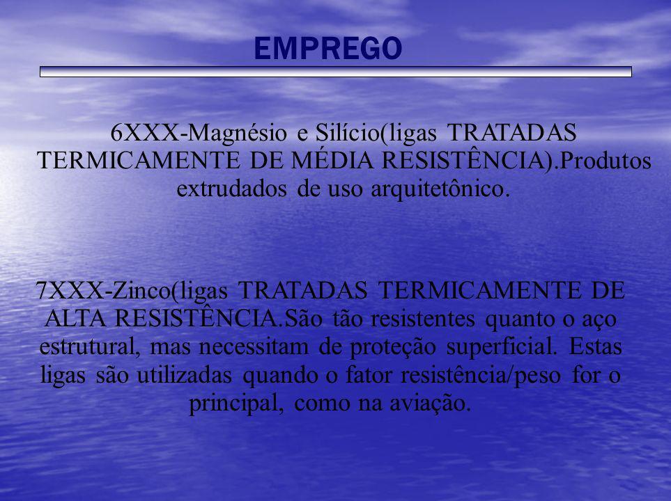 6XXX-Magnésio e Silício(ligas TRATADAS TERMICAMENTE DE MÉDIA RESISTÊNCIA).Produtos extrudados de uso arquitetônico. 7XXX-Zinco(ligas TRATADAS TERMICAM