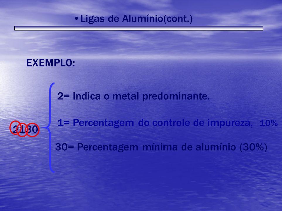 EXEMPLO: 2130 2= Indica o metal predominante. 1= Percentagem do controle de impureza, 10% 30= Percentagem mínima de alumínio (30%) Ligas de Alumínio(c