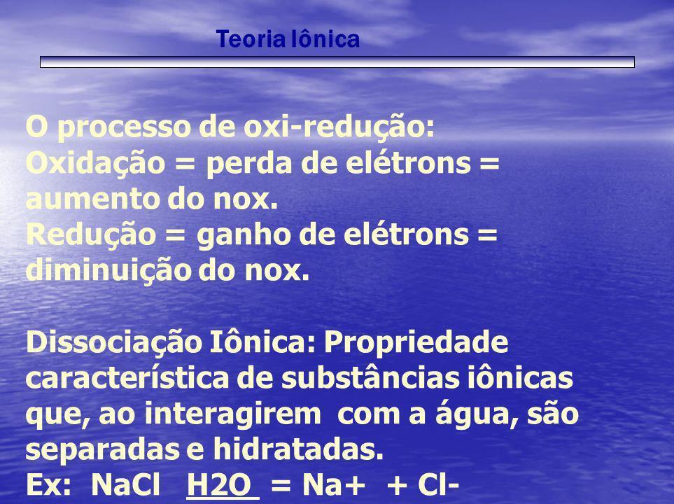 Teoria Iônica O processo de oxi-redução: Oxidação = perda de elétrons = aumento do nox. Redução = ganho de elétrons = diminuição do nox. Dissociação I