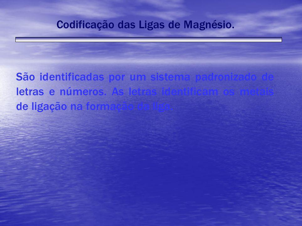 Codificação das Ligas de Magnésio. São identificadas por um sistema padronizado de letras e números. As letras identificam os metais de ligação na for