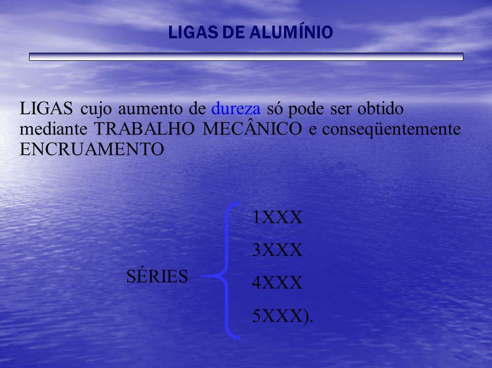 LIGAS cujo aumento de dureza só pode ser obtido mediante TRABALHO MECÂNICO e conseqüentemente ENCRUAMENTO LIGAS DE ALUMÍNIO 1XXX 3XXX 4XXX 5XXX). SÉRI