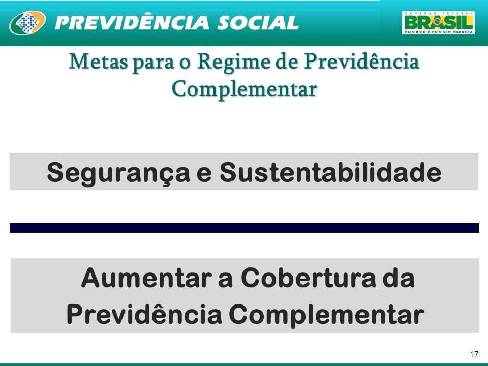 17 Metas para o Regime de Previdência Complementar Segurança e Sustentabilidade Aumentar a Cobertura da Previdência Complementar