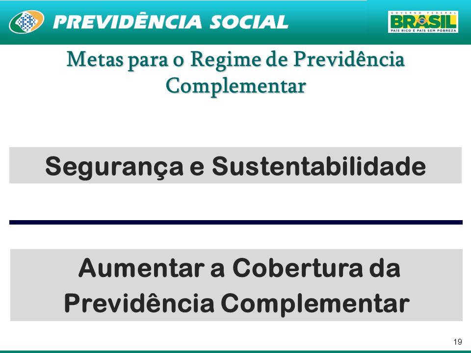 19 Metas para o Regime de Previdência Complementar Segurança e Sustentabilidade Aumentar a Cobertura da Previdência Complementar