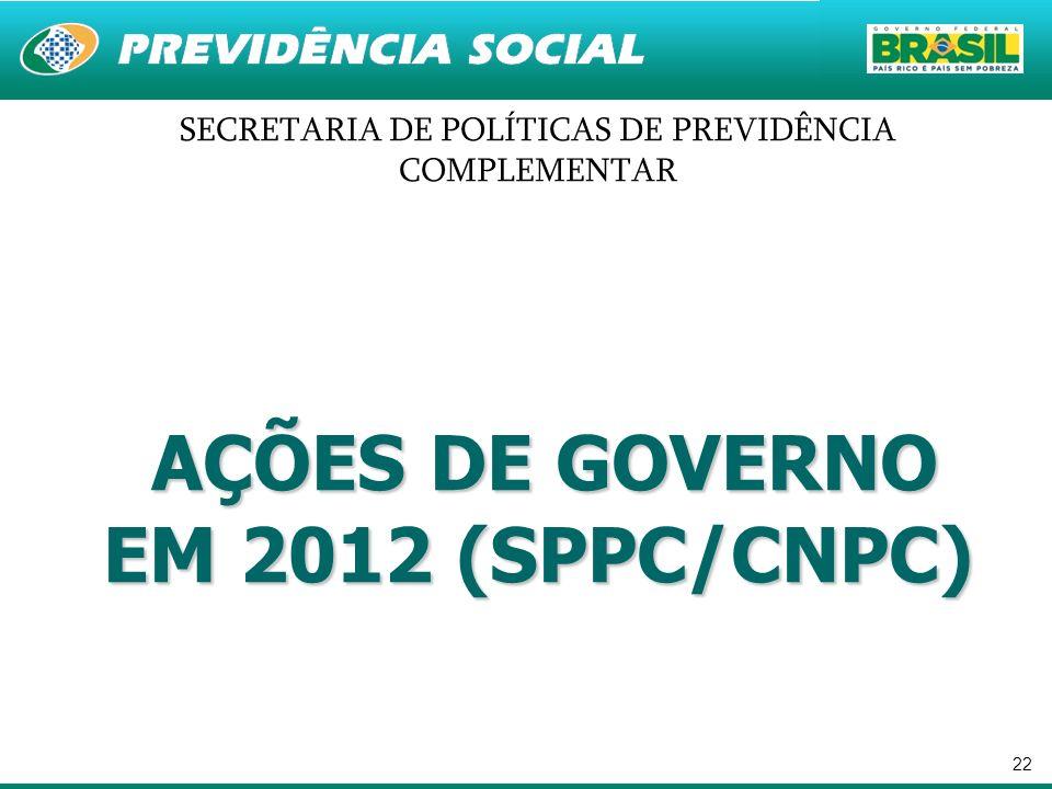 22 SECRETARIA DE POLÍTICAS DE PREVIDÊNCIA COMPLEMENTAR AÇÕES DE GOVERNO EM 2012 (SPPC/CNPC) AÇÕES DE GOVERNO EM 2012 (SPPC/CNPC)