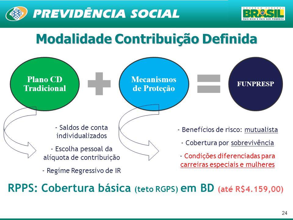 24 - Benefícios de risco: mutualista - Cobertura por sobrevivência - Condições diferenciadas para carreiras especiais e mulheres RPPS: Cobertura básic