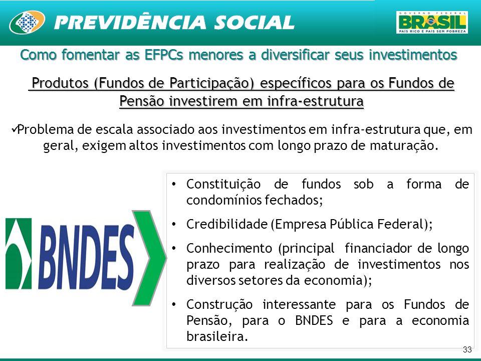 33 Como fomentar as EFPCs menores a diversificar seus investimentos Produtos (Fundos de Participação) específicos para os Fundos de Pensão investirem