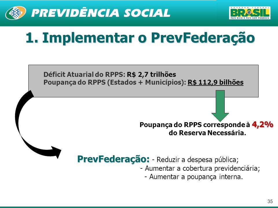 35 Déficit Atuarial do RPPS: R$ 2,7 trilhões Poupança do RPPS (Estados + Municípios): R$ 112,9 bilhões 4,2% Poupança do RPPS corresponde à 4,2% do Res