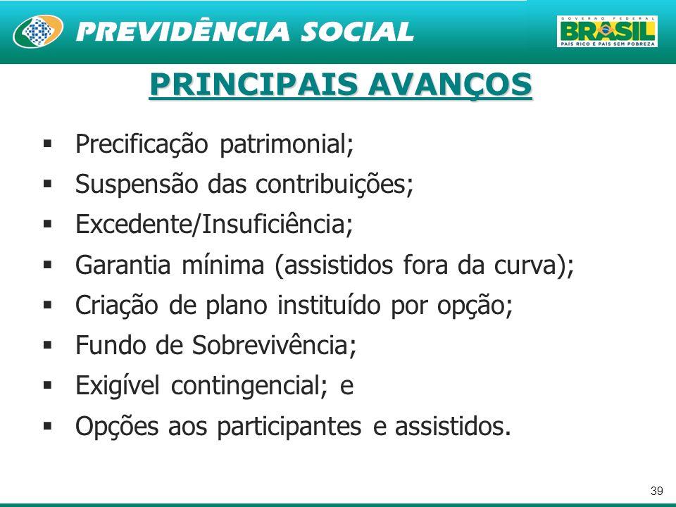 39 PRINCIPAIS AVANÇOS Precificação patrimonial; Suspensão das contribuições; Excedente/Insuficiência; Garantia mínima (assistidos fora da curva); Cria