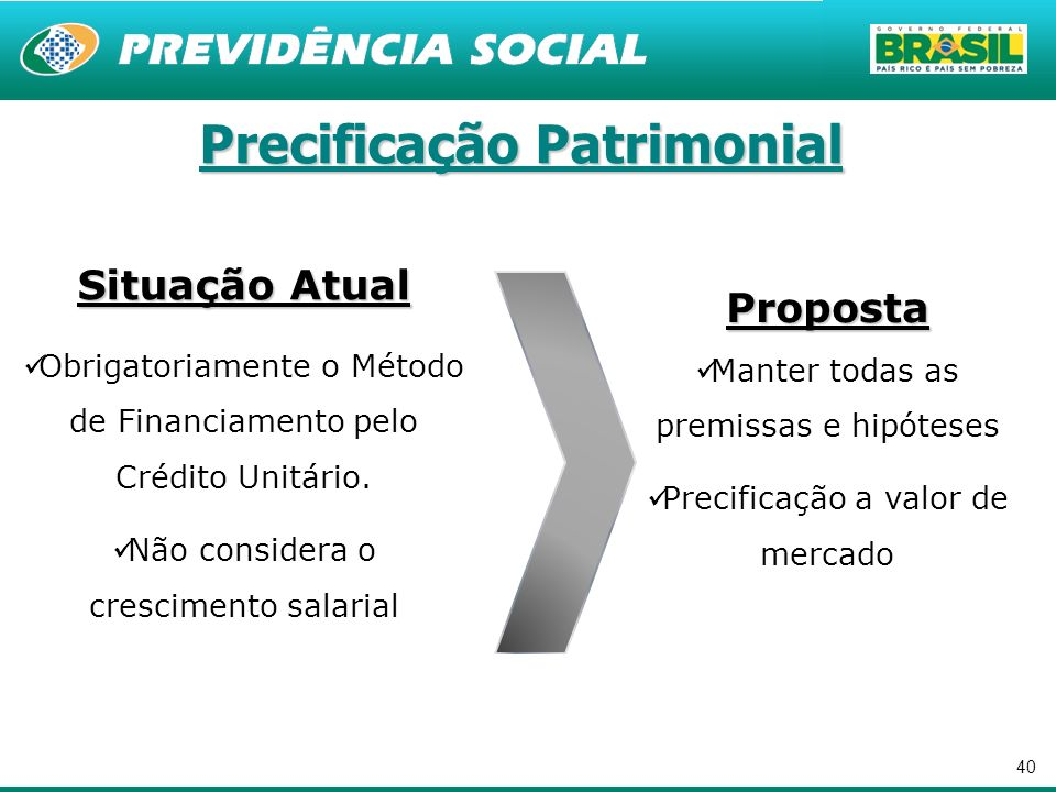 40 Precificação Patrimonial Proposta Manter todas as premissas e hipóteses Precificação a valor de mercado Situação Atual Obrigatoriamente o Método de