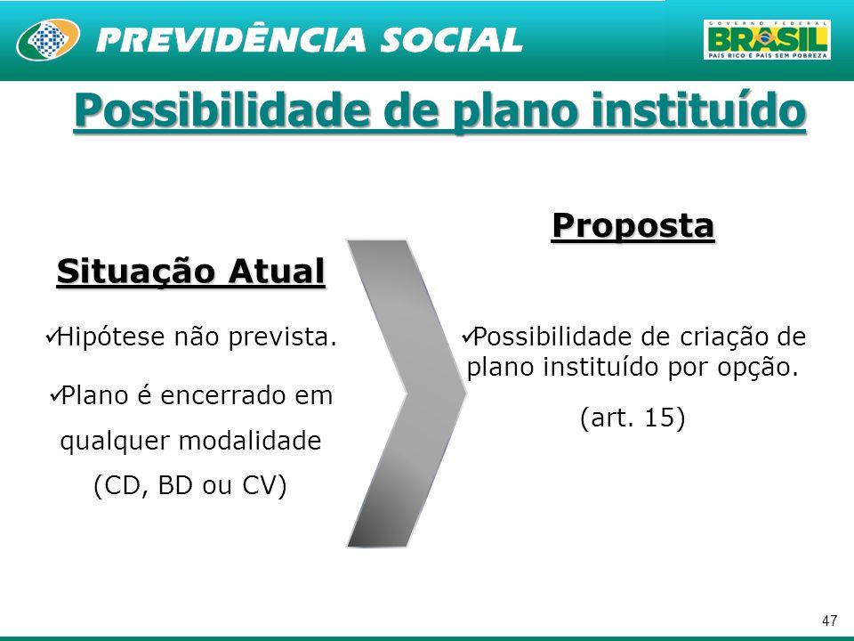 47 Possibilidade de plano instituído Proposta Possibilidade de criação de plano instituído por opção. (art. 15) Situação Atual Hipótese não prevista.