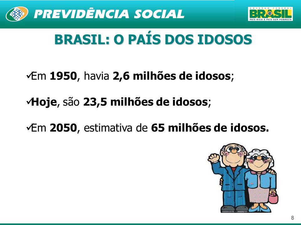 9 Distribuição da população brasileira por faixa etária Fonte: IBGE e Banco Mundial