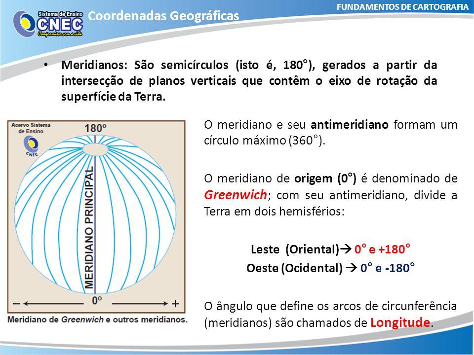 FUNDAMENTOS DE CARTOGRAFIA Coordenadas Geográficas Paralelos: São círculos menores perpendiculares ao eixo da Terra e paralelos ao Equador (círculo máximo).