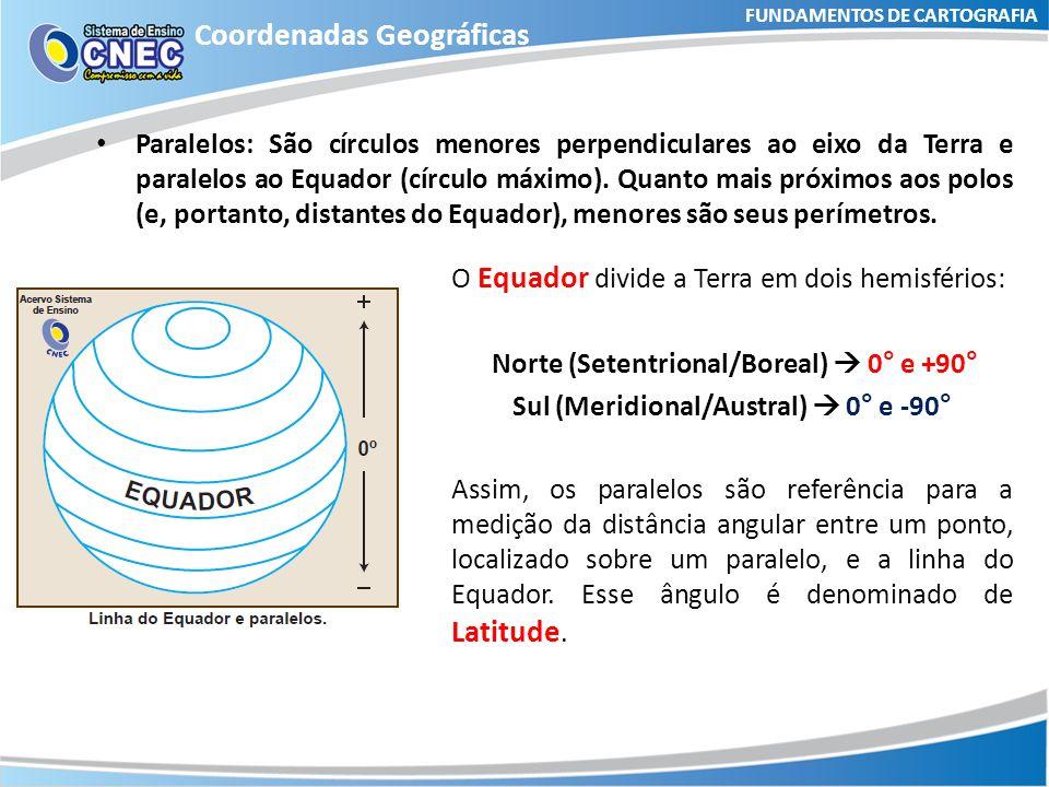 FUNDAMENTOS DE CARTOGRAFIA Coordenadas Cartesianas O sistema de coordenadas cartesianas, por sua vez, visa à localização de um ponto por meio de dois eixos perpendiculares: Abscissas (X), na horizontal, representando a Longitude; Ordenadas (Y), na vertical, representando a Latitude.
