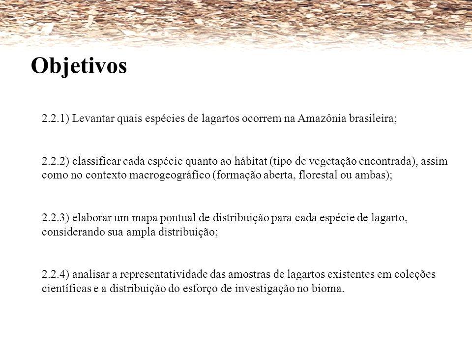2.2.1) Levantar quais espécies de lagartos ocorrem na Amazônia brasileira; 2.2.2) classificar cada espécie quanto ao hábitat (tipo de vegetação encont