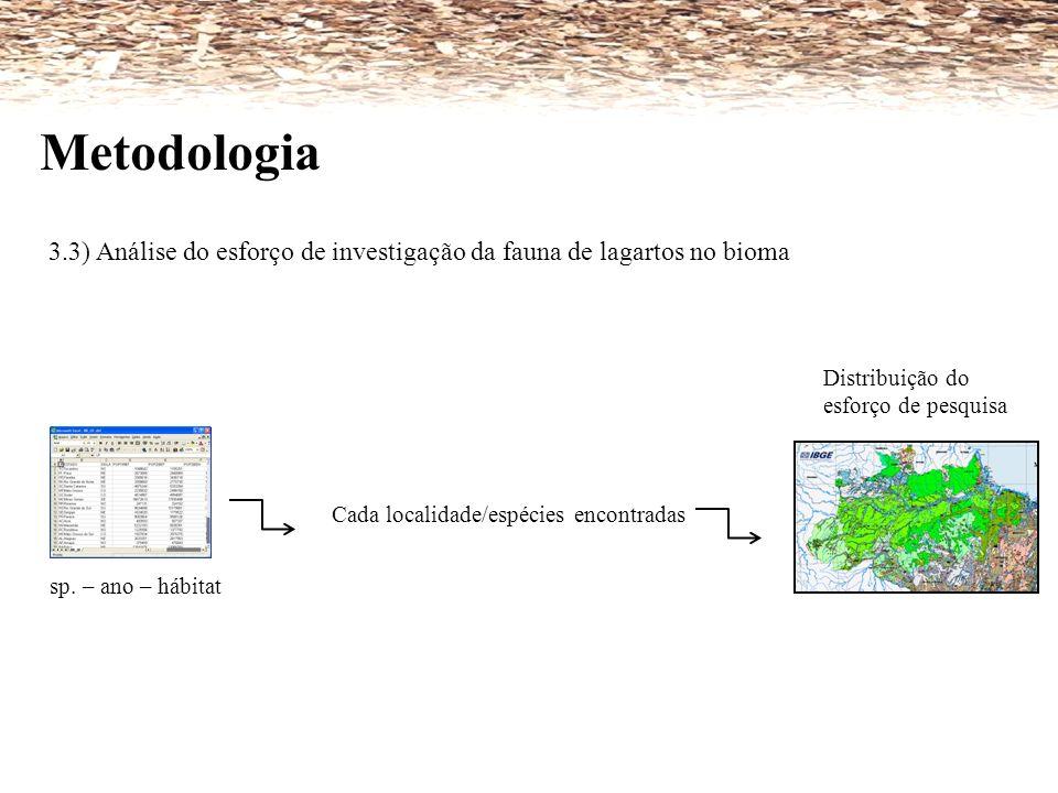Metodologia 3.3) Análise do esforço de investigação da fauna de lagartos no bioma sp. – ano – hábitat Cada localidade/espécies encontradas Distribuiçã