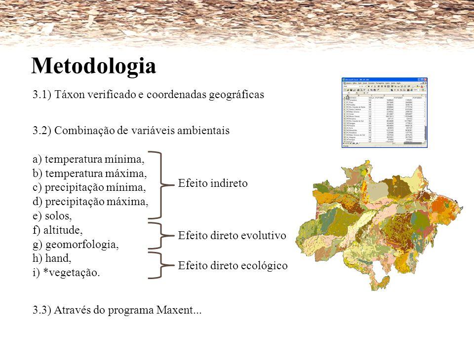 Metodologia 3.2) Combinação de variáveis ambientais a) temperatura mínima, b) temperatura máxima, c) precipitação mínima, d) precipitação máxima, e) s