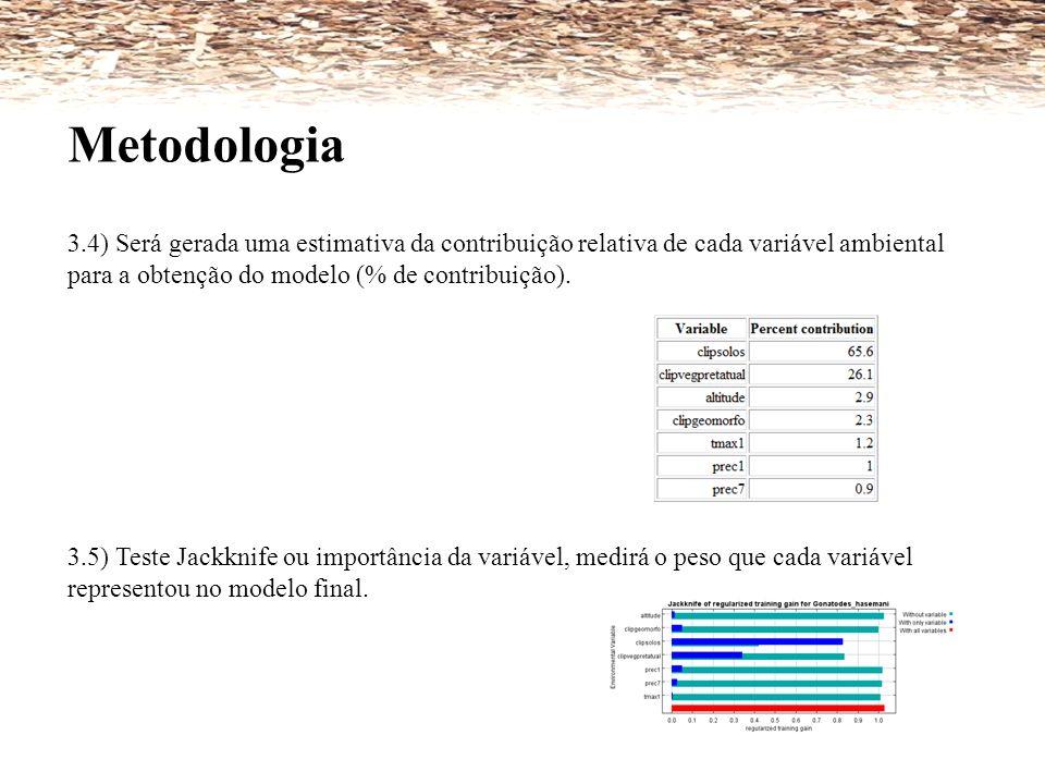 Metodologia 3.4) Será gerada uma estimativa da contribuição relativa de cada variável ambiental para a obtenção do modelo (% de contribuição). 3.5) Te