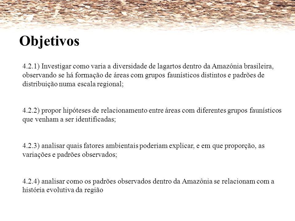 4.2.1) Investigar como varia a diversidade de lagartos dentro da Amazônia brasileira, observando se há formação de áreas com grupos faunísticos distin