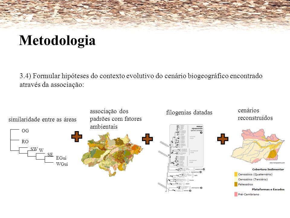 Metodologia 3.4) Formular hipóteses do contexto evolutivo do cenário biogeográfico encontrado através da associação: OG RO SW W SE EGui WGui similarid