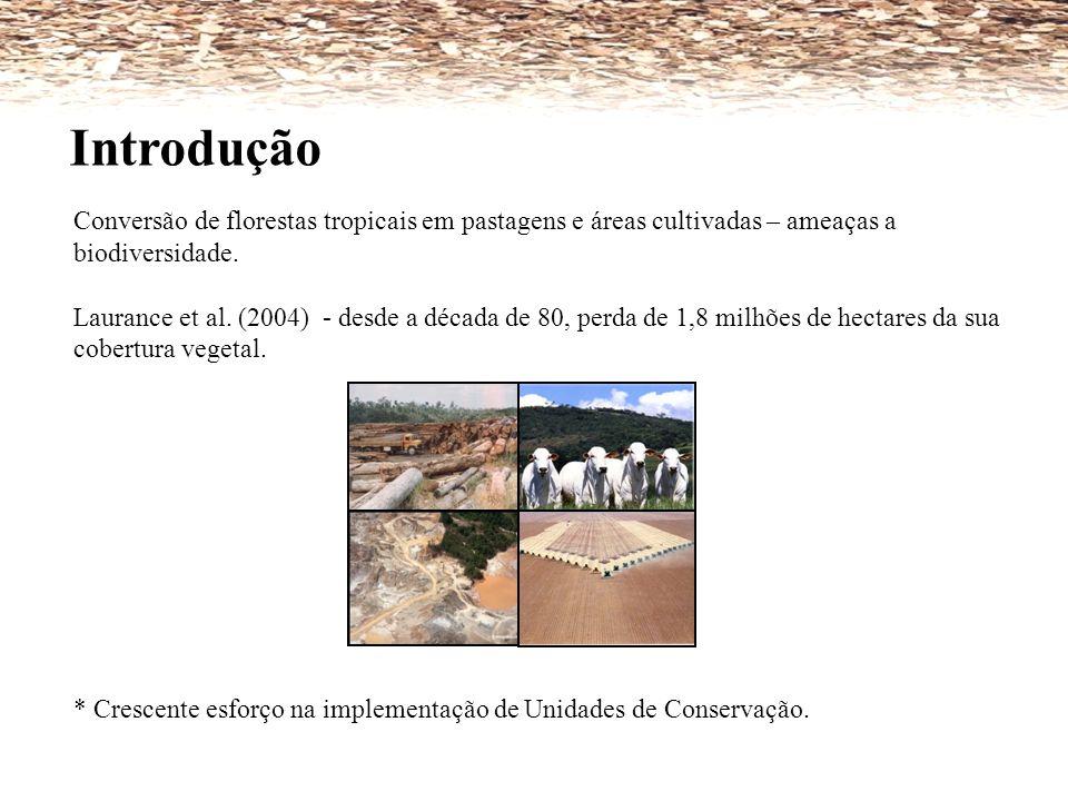 Introdução Conversão de florestas tropicais em pastagens e áreas cultivadas – ameaças a biodiversidade. Laurance et al. (2004) - desde a década de 80,