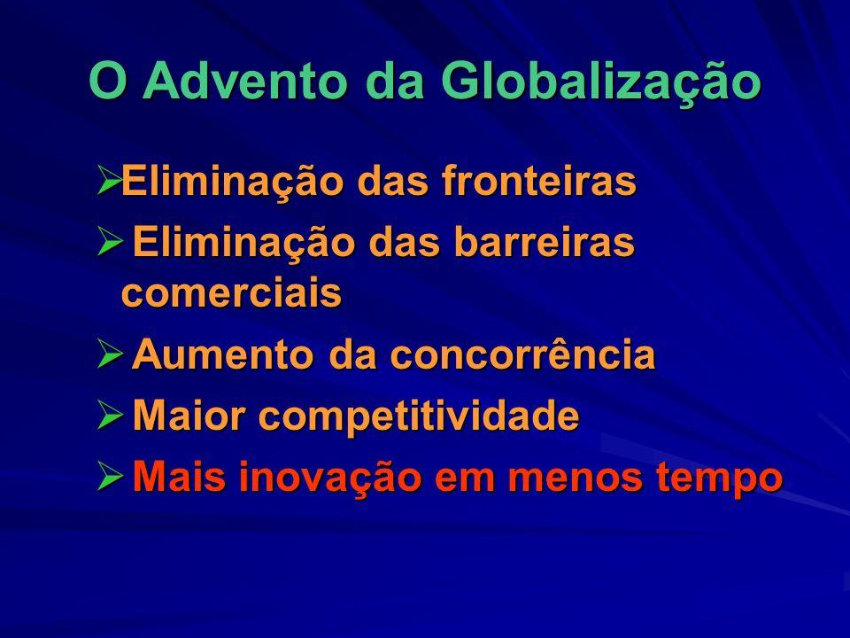 O Advento da Globalização Eliminação das fronteiras Eliminação das fronteiras Eliminação das barreiras comerciais Eliminação das barreiras comerciais