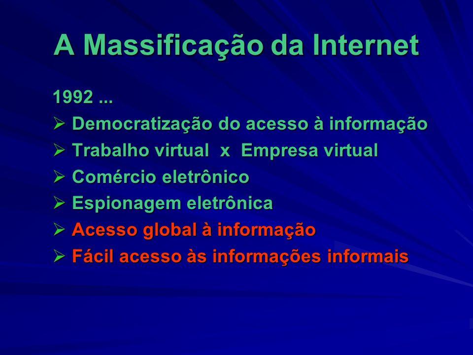 A Massificação da Internet 1992... Democratização do acesso à informação Democratização do acesso à informação Trabalho virtual x Empresa virtual Trab
