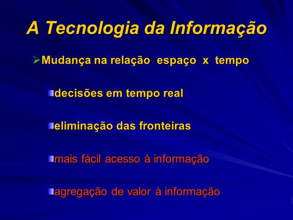 A Tecnologia da Informação Mudança na relação espaço x tempo Mudança na relação espaço x tempo decisões em tempo real eliminação das fronteiras mais f