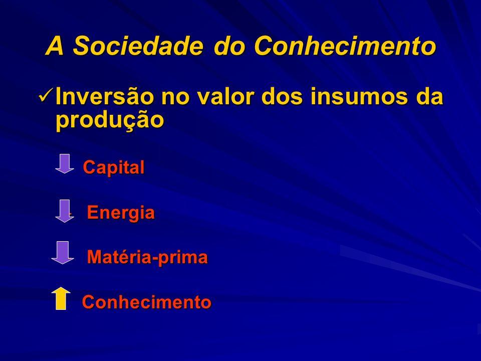 A Sociedade do Conhecimento Inversão no valor dos insumos da produção Inversão no valor dos insumos da produção - Capital – Energia – Matéria-prima Co
