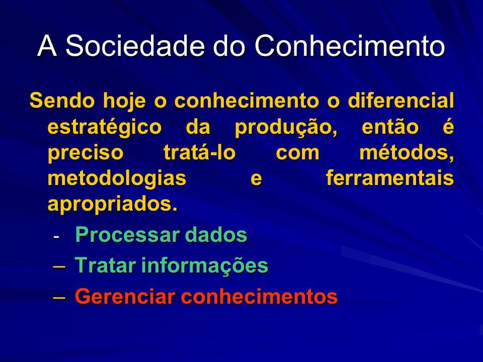 A Sociedade do Conhecimento Sendo hoje o conhecimento o diferencial estratégico da produção, então é preciso tratá-lo com métodos, metodologias e ferr