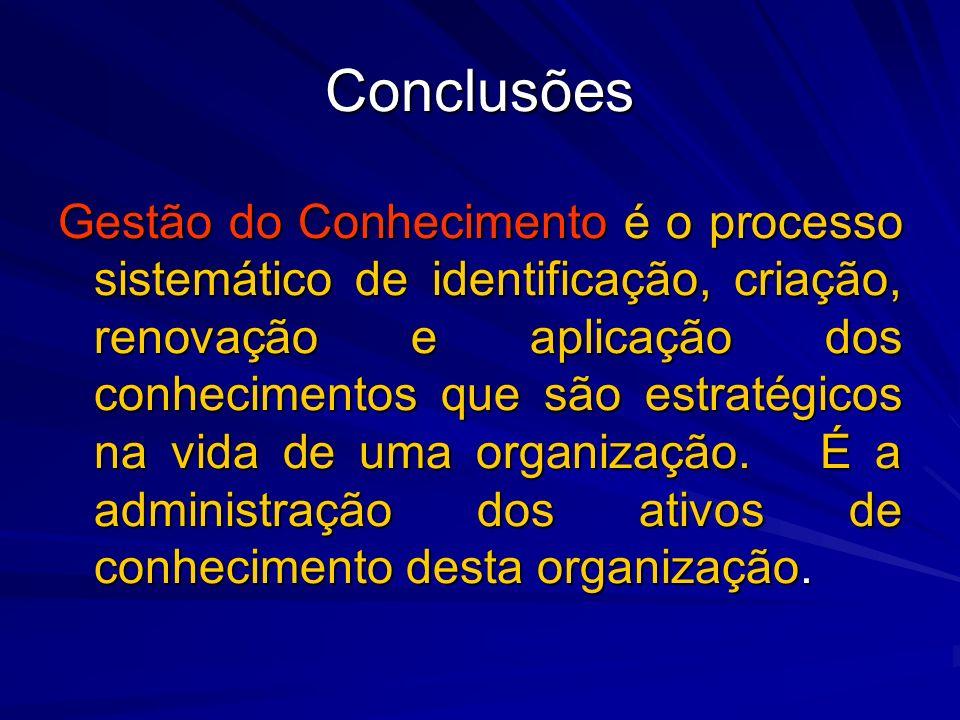 Conclusões Gestão do Conhecimento é o processo sistemático de identificação, criação, renovação e aplicação dos conhecimentos que são estratégicos na
