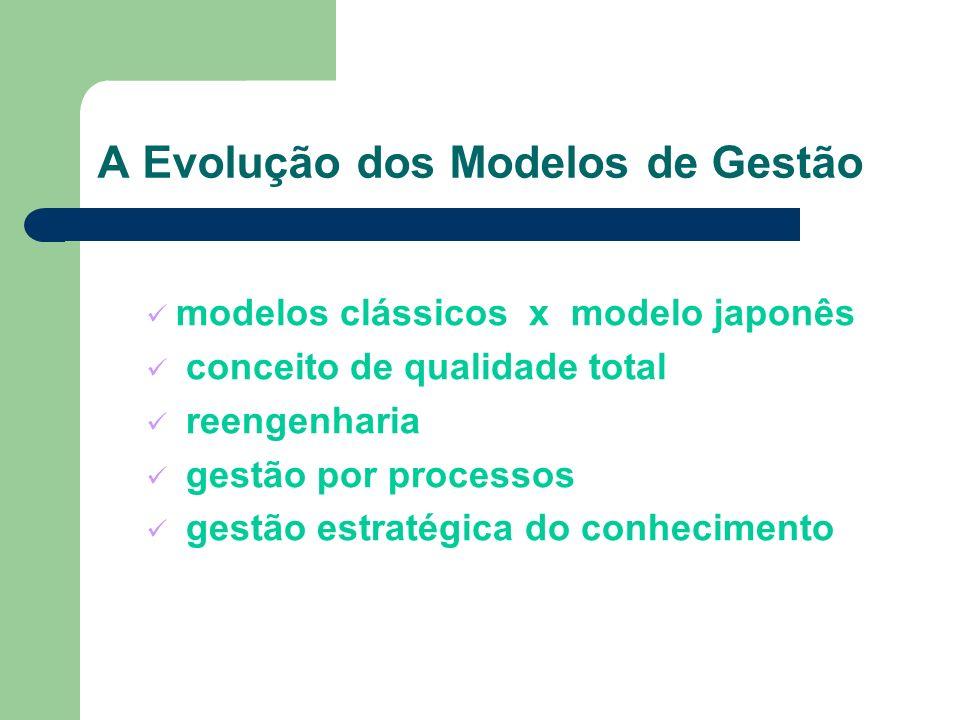A Evolução dos Modelos de Gestão modelos clássicos x modelo japonês conceito de qualidade total reengenharia gestão por processos gestão estratégica d