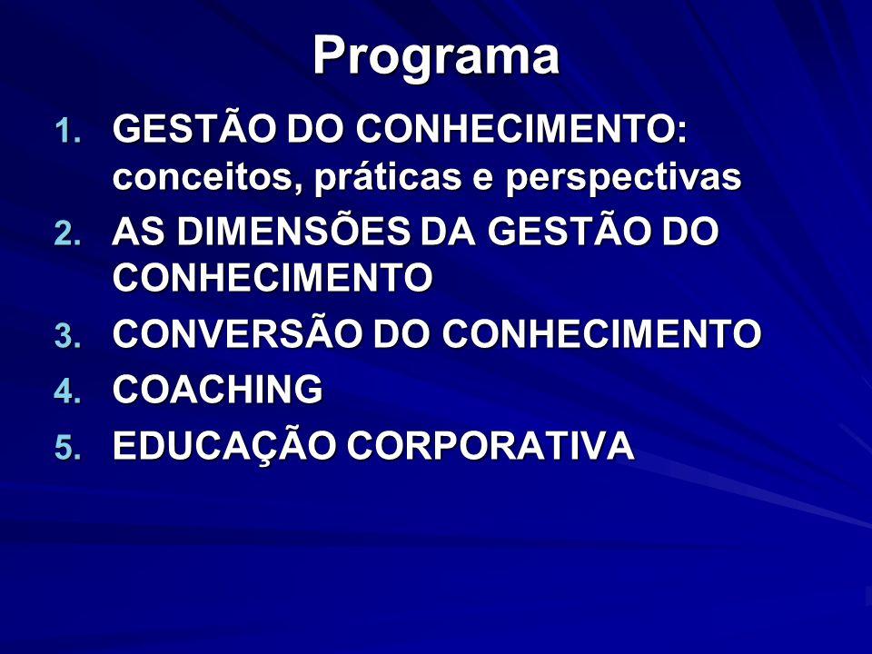 Bibliografia utilizada ARAÚJO, Ane.Coach: um parceiro para seu sucesso.