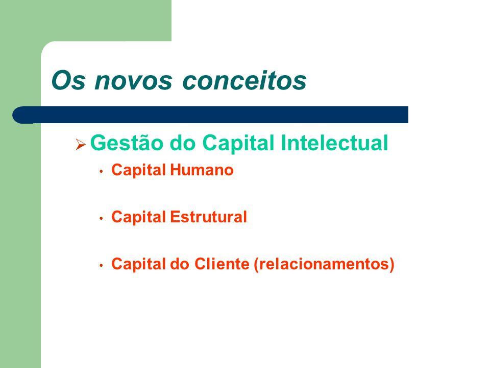 Os novos conceitos Gestão do Capital Intelectual Capital Humano Capital Estrutural Capital do Cliente (relacionamentos)