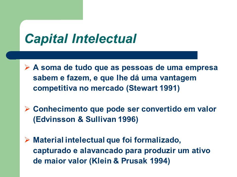 Capital Intelectual A soma de tudo que as pessoas de uma empresa sabem e fazem, e que lhe dá uma vantagem competitiva no mercado (Stewart 1991) Conhec