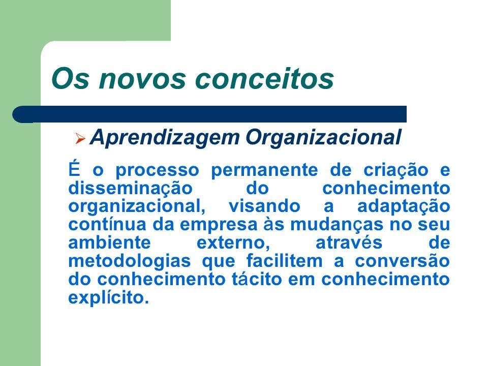 Os novos conceitos Aprendizagem Organizacional É o processo permanente de cria ç ão e dissemina ç ão do conhecimento organizacional, visando a adapta