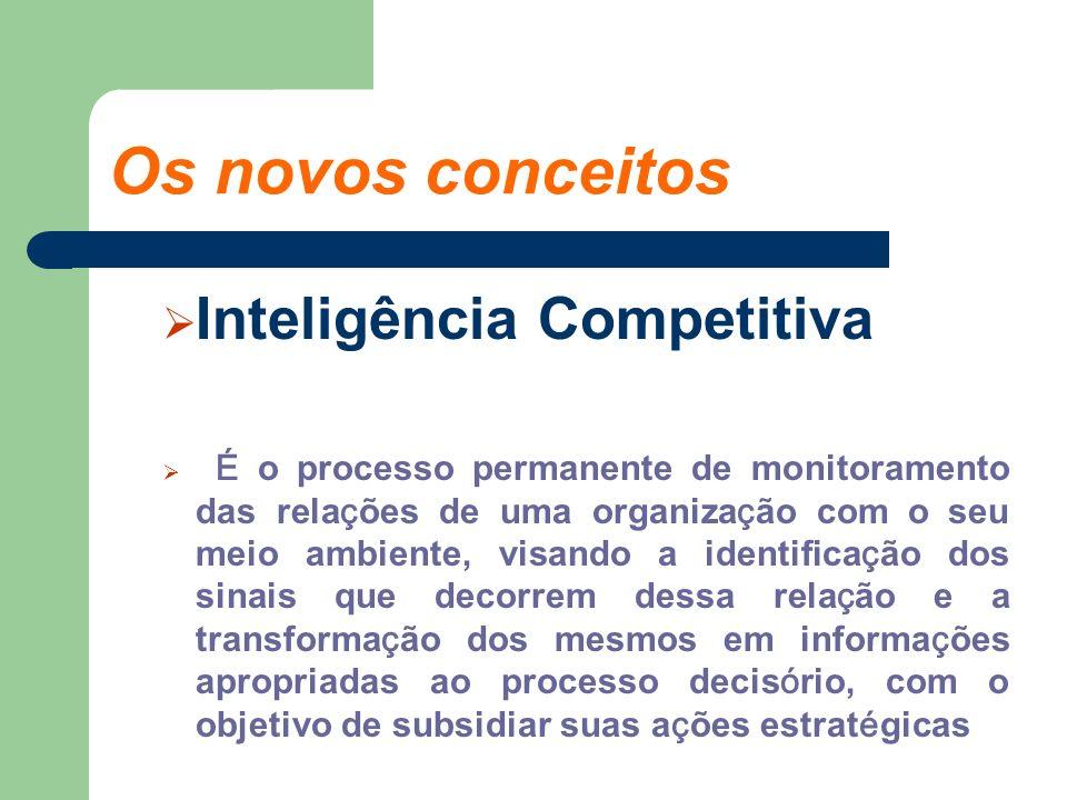 Os novos conceitos Inteligência Competitiva É o processo permanente de monitoramento das rela ç ões de uma organiza ç ão com o seu meio ambiente, visa