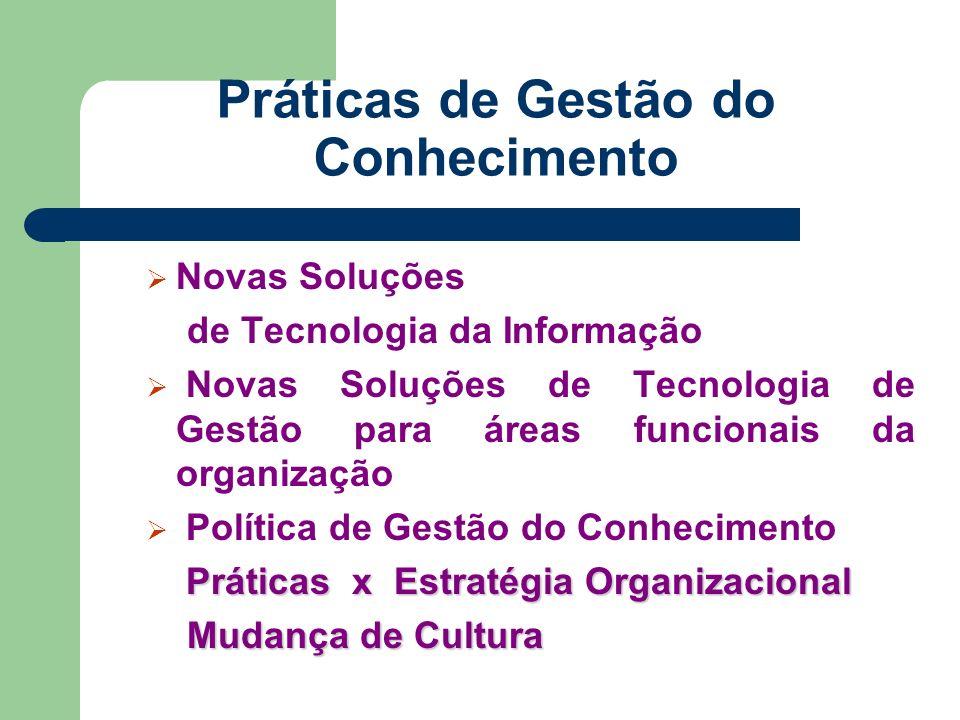 Práticas de Gestão do Conhecimento Novas Soluções de Tecnologia da Informação Novas Soluções de Tecnologia de Gestão para áreas funcionais da organiza