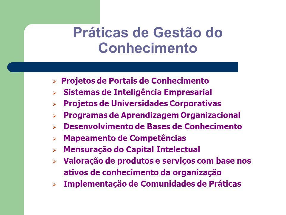 Práticas de Gestão do Conhecimento Projetos de Portais de Conhecimento Sistemas de Inteligência Empresarial Projetos de Universidades Corporativas Pro