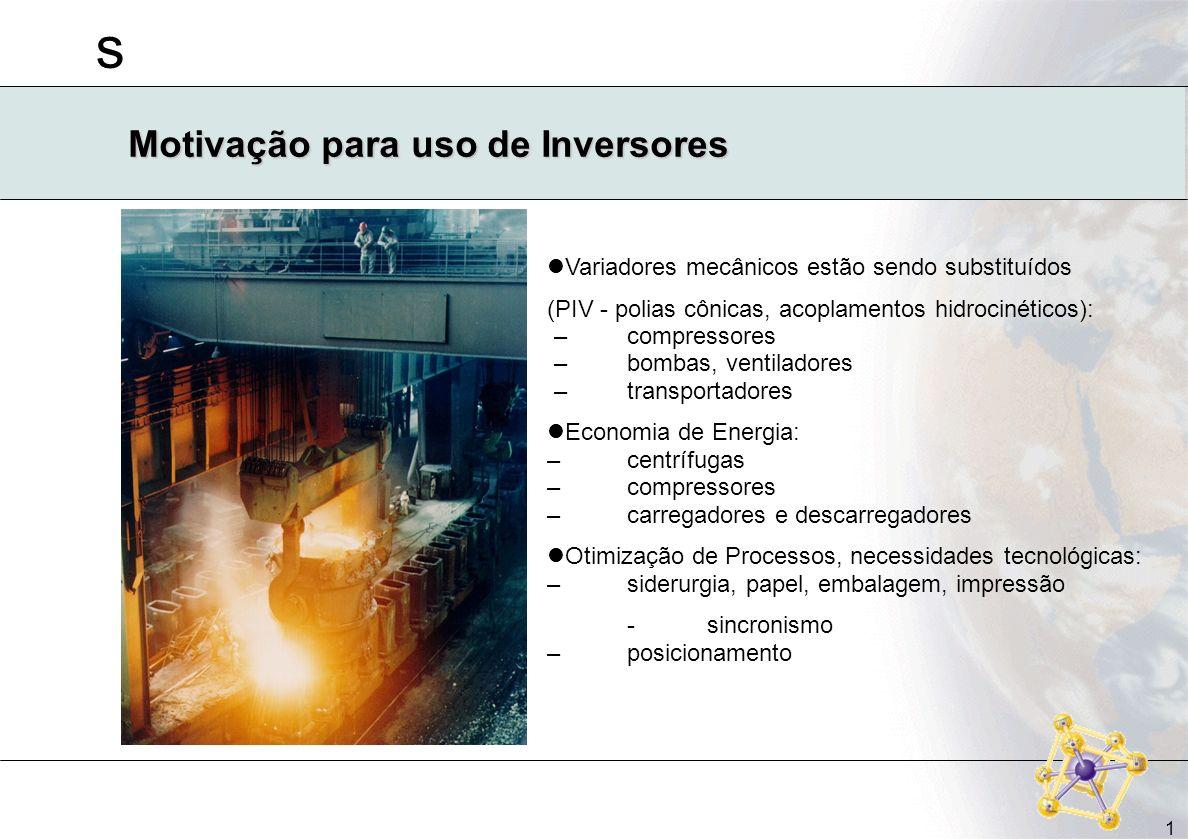 s 1 Motivação para uso de Inversores Variadores mecânicos estão sendo substituídos (PIV - polias cônicas, acoplamentos hidrocinéticos): –compressores