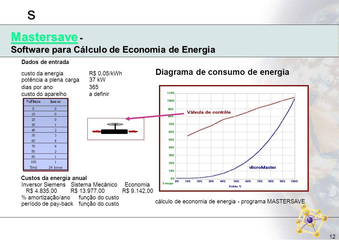 s 12 Dados de entrada custo da energia potência a plena carga dias por ano custo do aparelho Custos da energia anual Inversor SiemensSistema MecânicoE