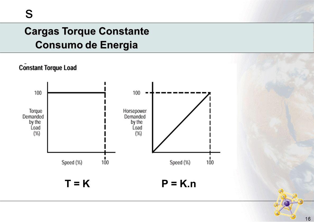 s 16 Cargas Torque Constante Consumo de Energia T = KP = K.n