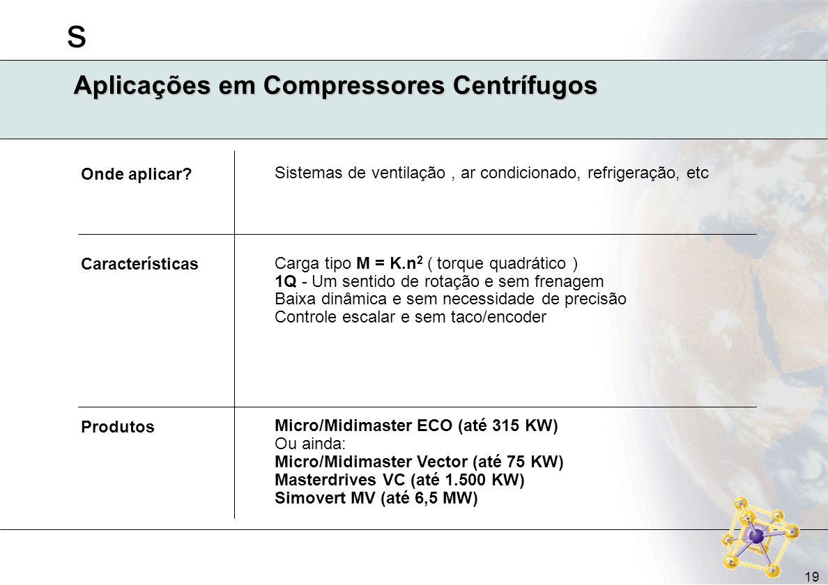 s 19 Onde aplicar? Características Produtos Sistemas de ventilação, ar condicionado, refrigeração, etc Carga tipo M = K.n 2 ( torque quadrático ) 1Q -