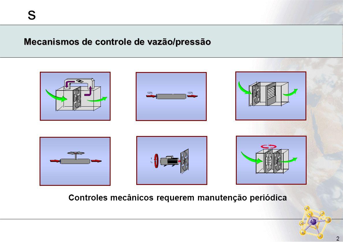 s 2 100% 1 ½ Controles mecânicos requerem manutenção periódica Mecanismos de controle de vazão/pressão