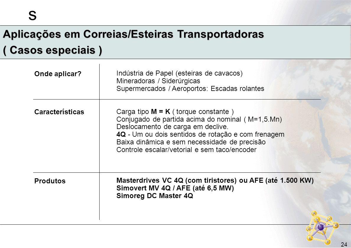 s 24 Onde aplicar? Características Produtos Indústria de Papel (esteiras de cavacos) Mineradoras / Siderúrgicas Supermercados / Aeroportos: Escadas ro